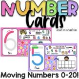 Digital Number Cards 0-20 | Google Slides | Distance Learning