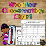 Weather Prediction and Observations Chart for Weather Forecast