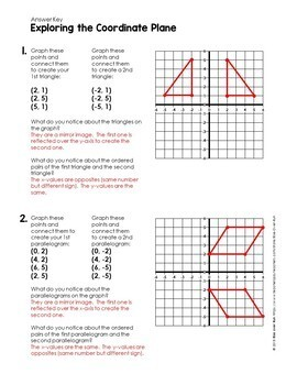 6.NS.C.6, 6.NS.C.8 Positive & Negative Numbers on the Coordinate Plane
