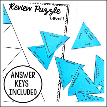 Waves Review Puzzle Activity