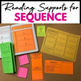 Sequence Reading Activities