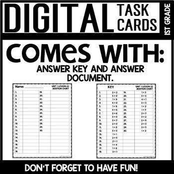 Addition Chart DIGITAL TASK CARDS Module 1 Lesson 22