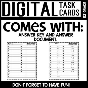 Addition Chart DIGITAL TASK CARDS Module 1 Lesson 23