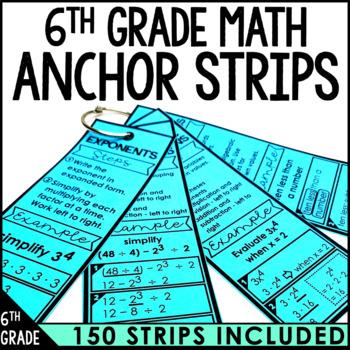 6th Grade Math Anchor Strips