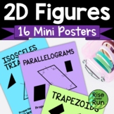 2 Dimensional Figures Properties Posters