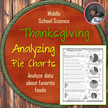 Analyzing Data with Thanksgiving Pie Charts for Science or Math