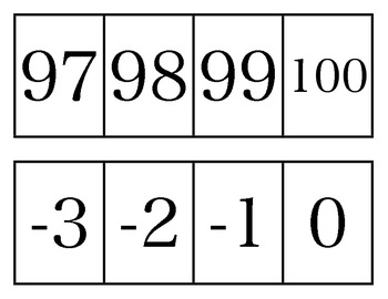 -100 to 100 Number Line