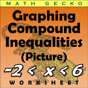 #135 - Graphing Compound Inequalities Picture