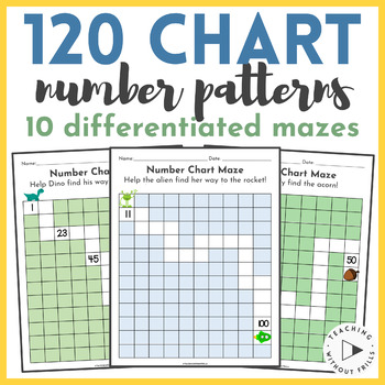 |1st Grade| Differentiated Hundred Chart Pattern Mazes Math Center