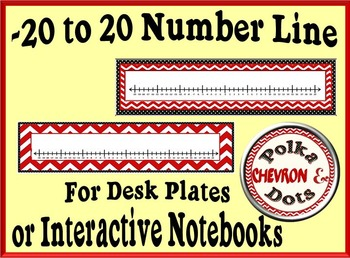 -20 to 20 Number Line for Desk Plates/Interactive Notebook- Chevron & Polka Dots