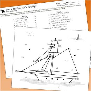 #215 - Statistics: Mean, Median, Mode, IQR Picture (Clipper Ship)