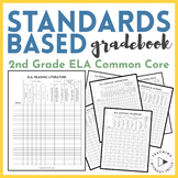 |2nd Grade ELA| English Language Arts Common Core Checklist or Gradebook