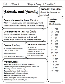 [2nd Grade] McGraw Hill Reading Wonders Weekly Sheets/ Focus Wall ALL UNITS!