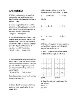 #3 Algebra Solving Systems of Equations and Inequalities Learning Check with Key