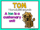 (3rd Grade) Envision Math Vocabulary Posters: Topic 15