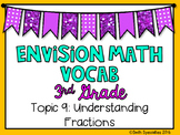 (3rd Grade) Envision Math Vocabulary Posters: Topic 9
