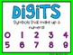 (3rd Grade) Envision Math Vocabulary Posters: Topics 1-16 BUNDLE!