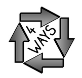 """4 WAYS"" - Encourage Students to Think Creatively & Flexib"