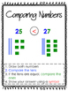Comparing 2-Digit and 3-Digit Numbers Mini-Unit