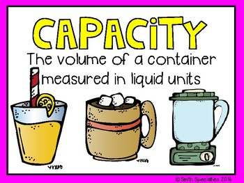 (4th Grade) Envision Math Vocabulary Posters: Topic 14