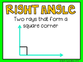 (4th Grade) Envision Math Vocabulary Posters: Topic 16
