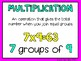 (4th Grade) Envision Math Vocabulary Posters: Topic 7