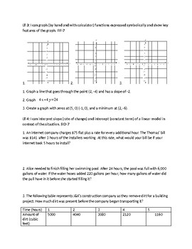 #5 Algebra Properties of Lines, Graphs of Lines Learning Check with Answer Key