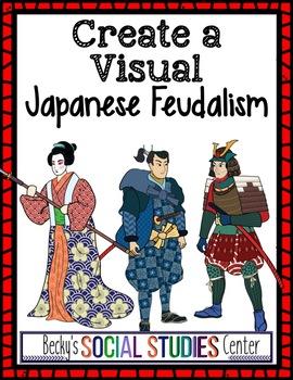 Create a Visual Project of Feudalism in Japan - Shogun & Samurai