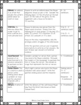 Mayan Civilization Project: Newspaper About Culture and Daily Life