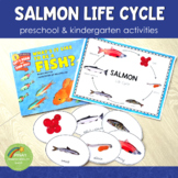 [50% OFF 24HRS] Salmon Life Cycle Activity Set