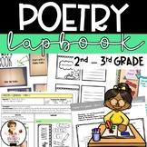 Poetry Lap Book