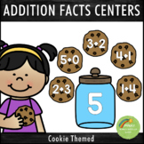 Addition Facts 1-12 Centers Cookie Theme