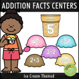 Addition Facts 1-12 Centers Ice Cream Theme