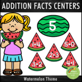 Addition Facts 1-12 Centers Watermelon Theme