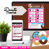 Donuts Parent Communication Google Slides Template | Smart