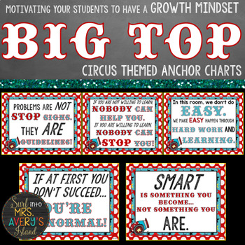 Circus Growth Mindset Posters and Morning Messages