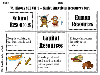 GRADE 5 VIRGINIA HISTORY USI.3 RESOURCES