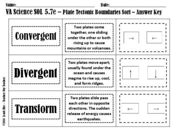 Plate Tectonics Worksheet | Homeoutsidethebox.com