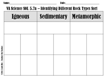 SOL 5.7a IDENTIFYING DIFFERENT ROCKS WORKSHEET