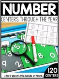 Number Centers Through the Year