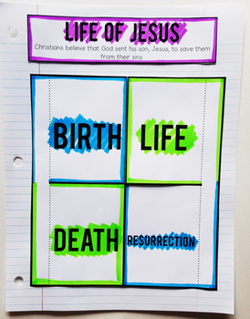 Origins of Christianity Interactive Notebook and Graphic Organizers