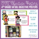 Fourth Grade SOL Objective Posters