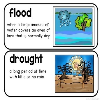 Weather Word Wall Pack