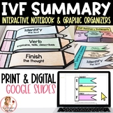 IVF Summary Step up to Writing Inspired Interactive Notebooks