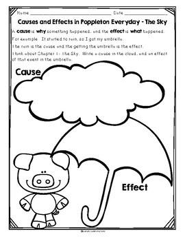Poppleton Everyday by Cynthia Rylant, Guided Reading Lesson Plan, Level J