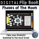 Moon Phases Digital Flip Book