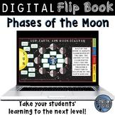 Moon Phases Digital Flip Book