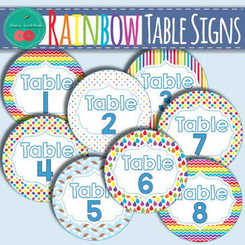 Rainbow Table Signs