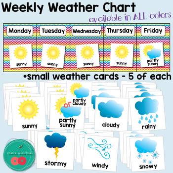 Rainbow Weather Chart