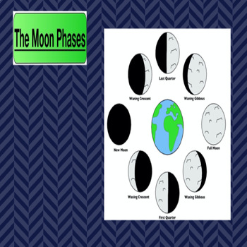 Moon Phases for Elementary Students